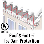 UL Approved Roof & Gutter Cable