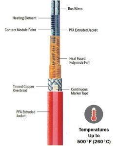 KECAB Harsh Environment Constant Wattage Heating Cable
