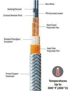 KMCAB Polyimide and Fiberglass Constant Wattage Heating Cable