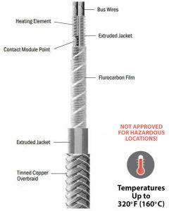 Non-hazardous, general purpose, constant wattage heating cable