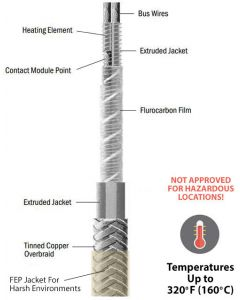 Non-Hazardous Harsh Environment Constant-Wattage Heating Cable