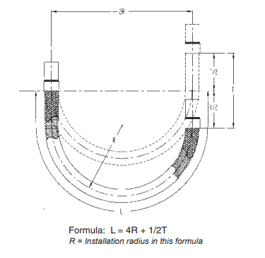 CONSTANT RADIUS TRAVELING LOOP (A-Loop)