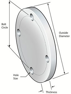 6 inch 48 watt flange layout