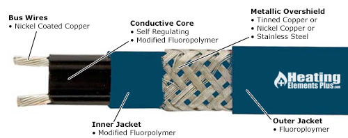 heat cable diagram