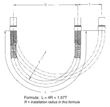 VARIABLE RADIUS TRAVELING LOOP (B-Loop)
